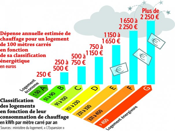 reduire-sa-consommation-d-energie-maison