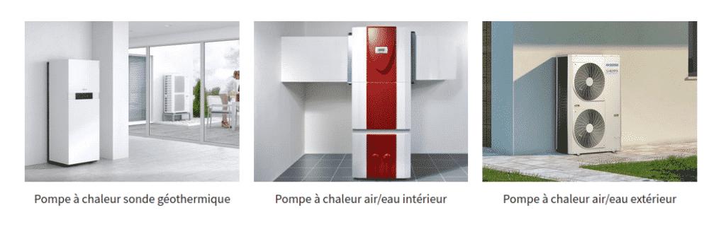 Types de pompe à chaleur (source : Caltech.ch)